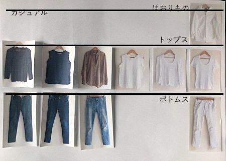 closetmap_basic_casual.jpg