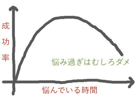 seikouritsu2.jpg