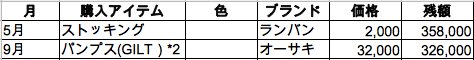yosan20170927_1.png